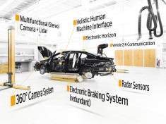 Building Blocks Automated Driving
