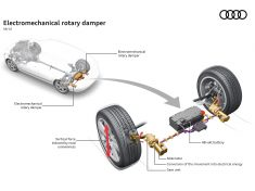 The innovative shock absorber system from Audi: New technology s