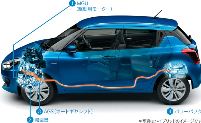 2017-suzuki-swift-hybrid_827x510_41500282008