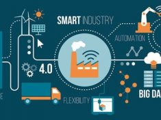 Mit is jelent pontosan az Ipar 4.0