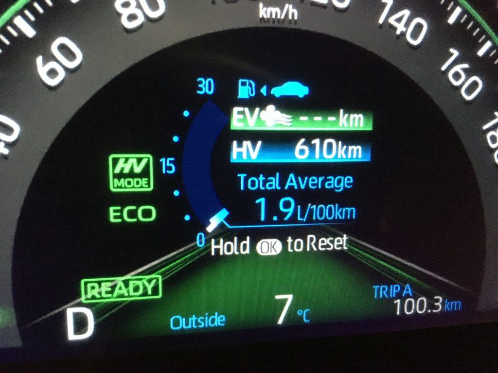 100 kilométer alatt ennyi benzin fogyott