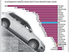 autopiac_2021